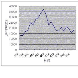 1980日本经济_1980年深圳经济特区诞生1980年,8月26日,全国人大常委会...