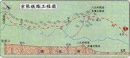 俄国等殖民主义者的阻挠,委派詹天佑为京张铁路局总工程师(后兼任京张图片