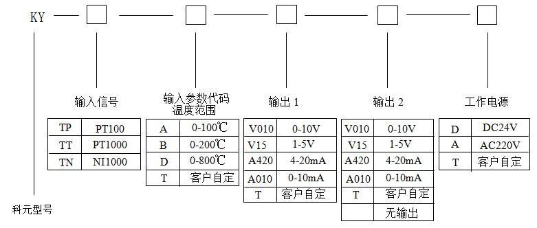 pt100温度变送器 - 搜狗百科