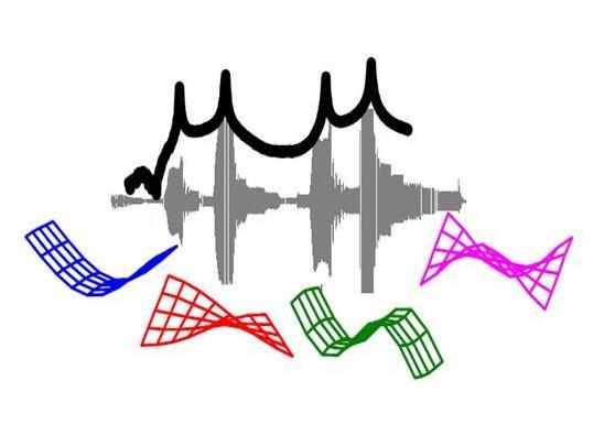 模态是机械结构的固有振动特性,每一个模态具有特定的固有频率,阻尼比