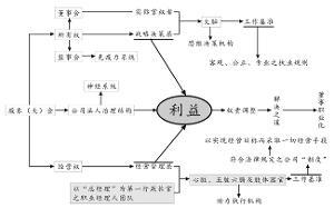 人口膨胀名词解释_非网络专业开发人员专有网络名词解释大全(2)