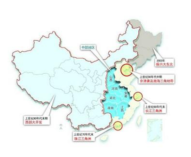 同崛起的一项中国