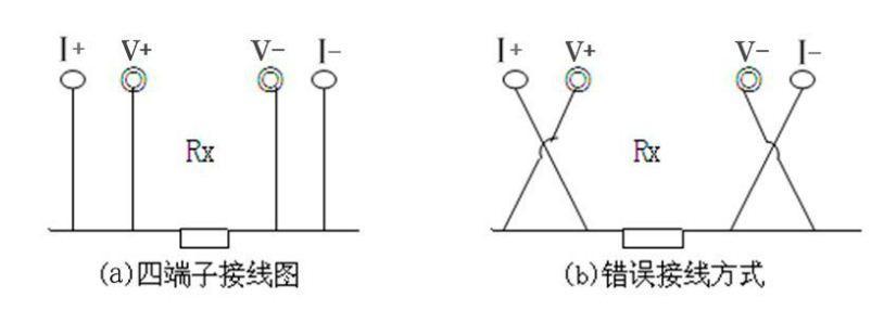 接触(回路)电阻测试仪