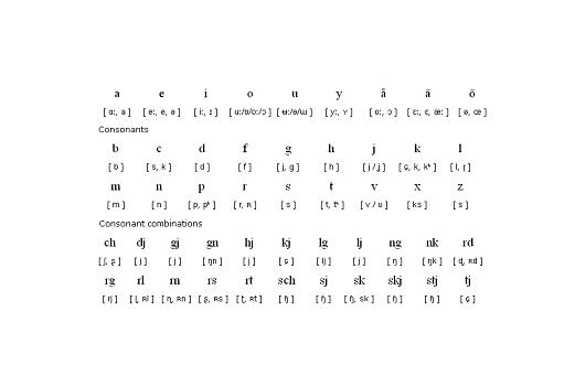 瑞典语标准语序是主谓宾结构