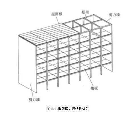 剪力墙结构是用钢筋混凝土墙板来代替框架结构中的梁