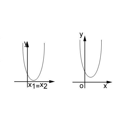 一元二次不等式的解集就是这两个一元一次不等式组的