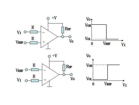 电压比较器它可用作模拟电路和数字电路的接口