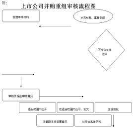 破产前审计报告模板-海达范文网