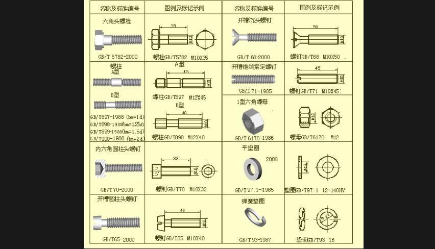 管螺纹怎么标注_内螺纹标注- _汇潮装饰网