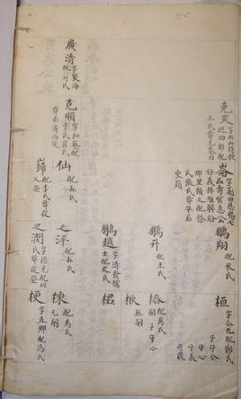《阎氏家谱》,源自山东省招远县郭家埠村