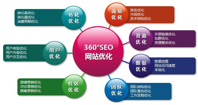 效果营销_效果营销优势_效果营销 翻译