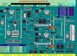 组态软件能够实现对自动化过程和装备的