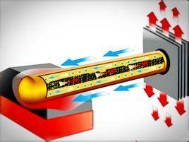 热传导是介质内无宏观运动时的传热现象,其在固体,液体和气体中均可