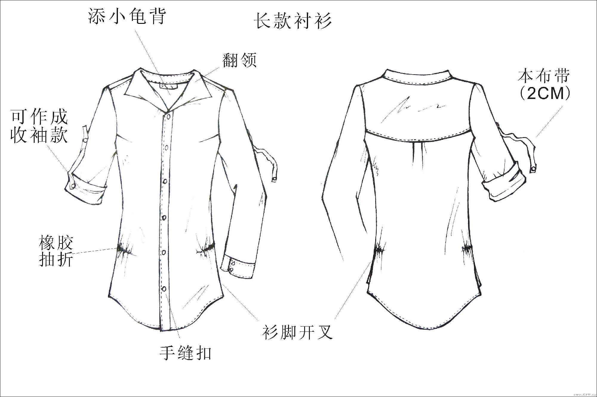 服装设计图cnfzrcw