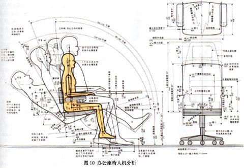 家具设计学