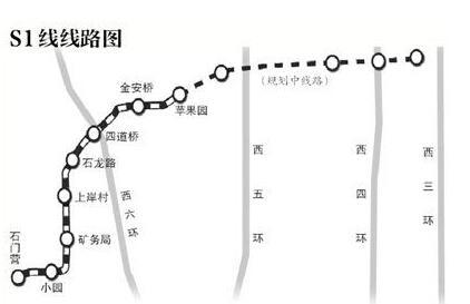 北京地铁S1线 搜狗百科图片