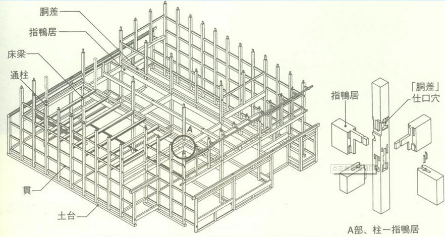 1    分类: 建筑设计    出版日期: 2010/09/01    出版社: 积木文化