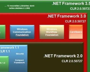 netframework2.0_.NET Framework 2.0 - 搜狗百科