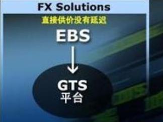 Fxsol forex