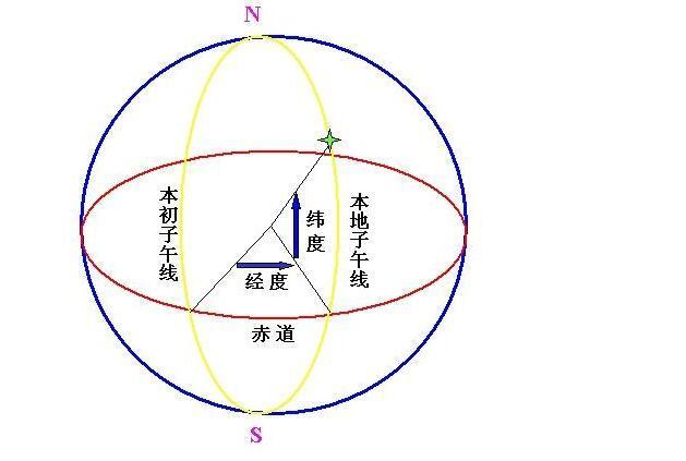 地球经线图步骤
