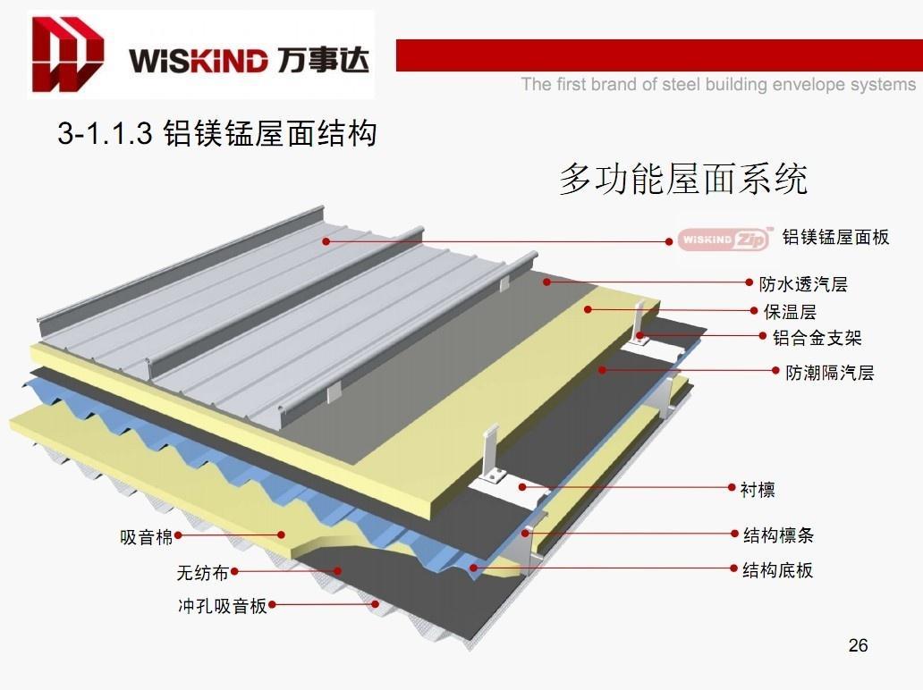 铝镁锰板图片
