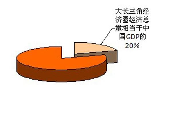 进口博览会经济总量_进口博览会图片
