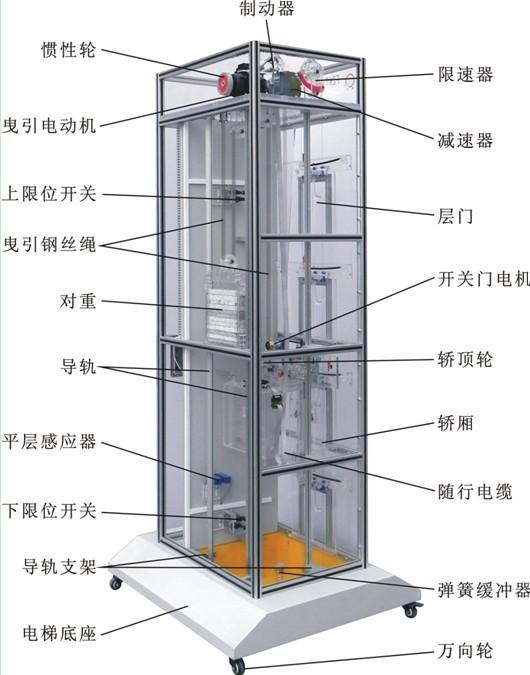 电梯内部结构