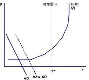宏观经济学总量概念_宏观经济学思维导图