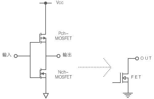 漏极开路是驱动电路的输出三极管的集电极开路,可以通过外接的上拉
