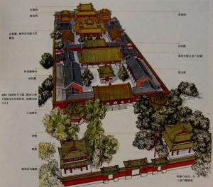 雍和宫全景