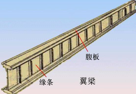 木结构屋面桁条