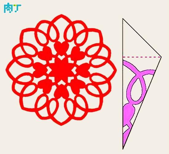 如剪人物或动物,则只限于将纸折叠一次,即可剪出左右对称的构图.