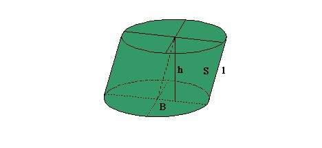 圆柱和圆锥的侧面是曲面.