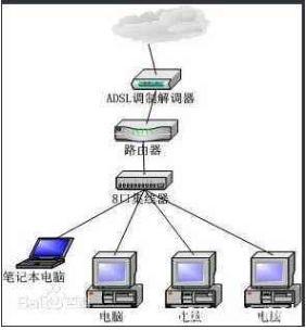 无线路由器的原理_无线路由器原理