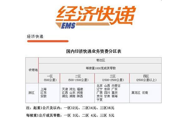 ems经济快递_EMS经济快递 搜狗百科