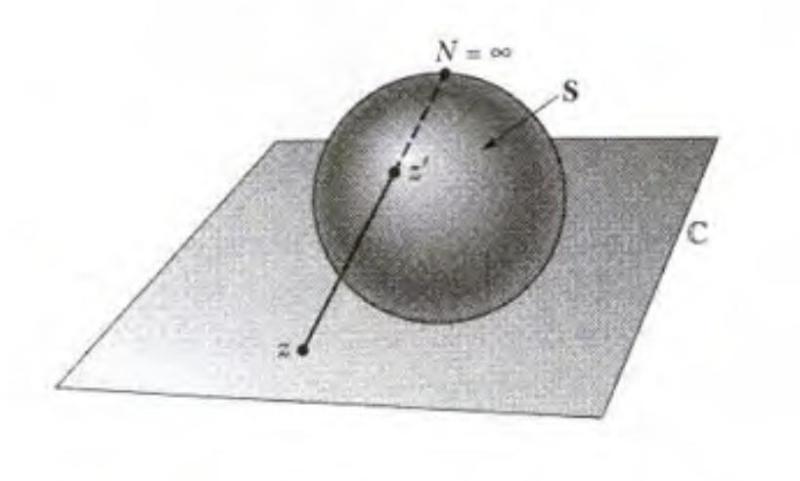 甚至在无穷远点也不例外;它是一个一维复流形,也称黎曼曲面.