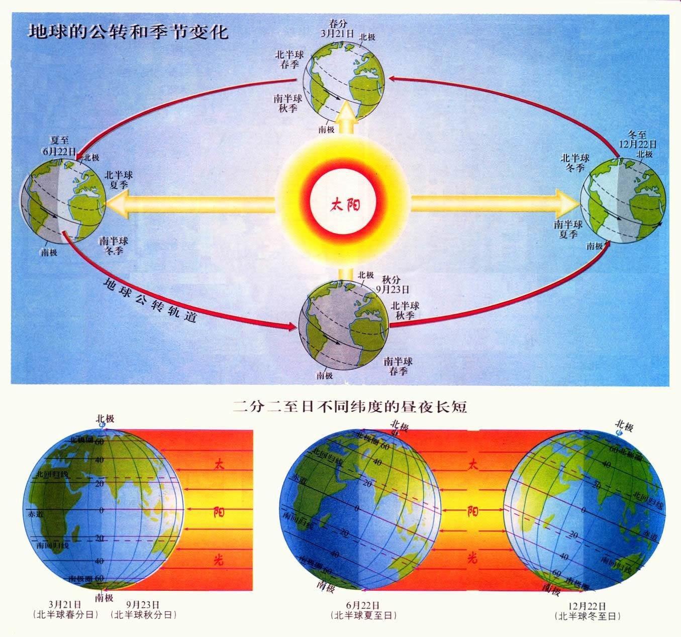 地球平面图高清图片素材-高清图片-百图汇设计素材