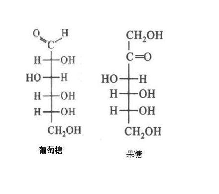 全部版本 历史版本  简介 名称 中文名称:葡萄糖 英文名称:glucose 系