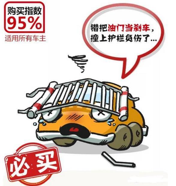 机动车损失保险有没有必要买?