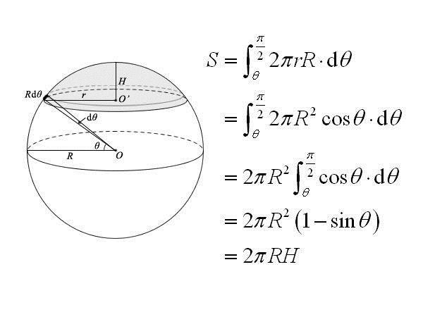 球的体积与其表面积_球的表面积公式推导过程_