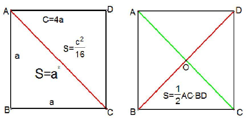 有一个角为直角的菱形是正方形. 四边形 对角线相等且互相垂直平分.图片