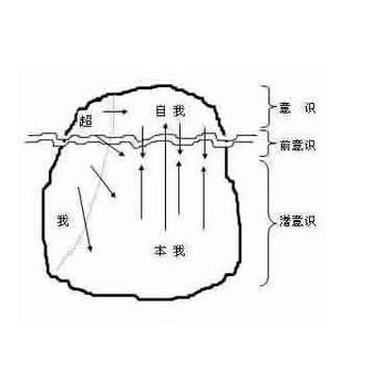 手绘分析图怎么画