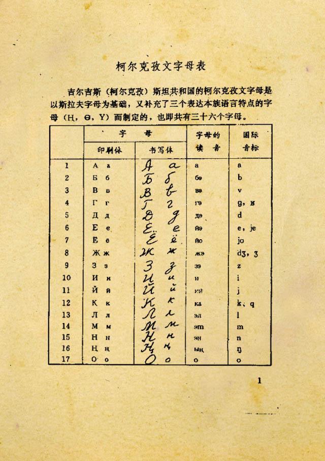 吉尔吉斯语字母表图片
