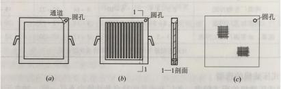 图1 板框压滤机的滤板、滤框和滤布