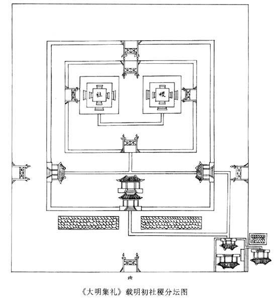 故宫的简笔平面图