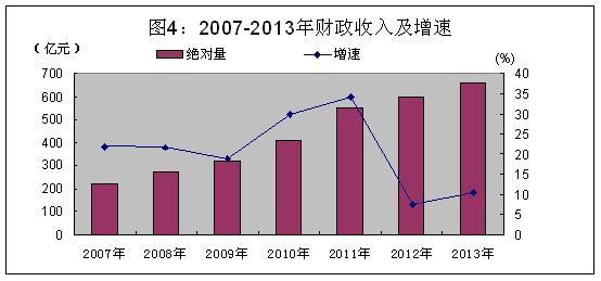 2021年合肥和徐州经济总量_徐州经济技术开发区