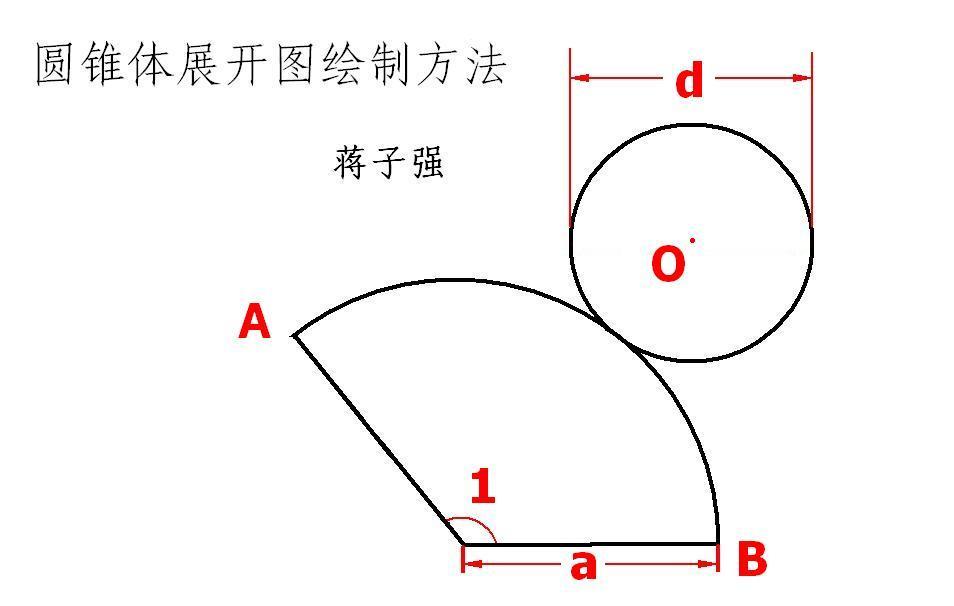 圆锥倒放素描步骤图