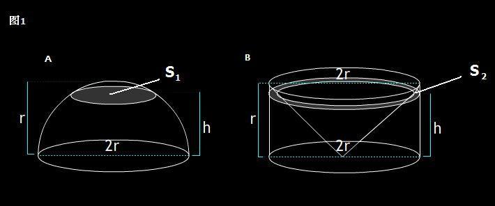 球体怎么画步骤图片