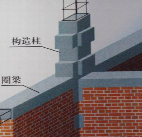 构造柱是砖混结构建筑中重要的砼构件.