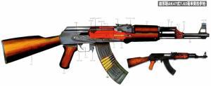 AK-47半解剖图
